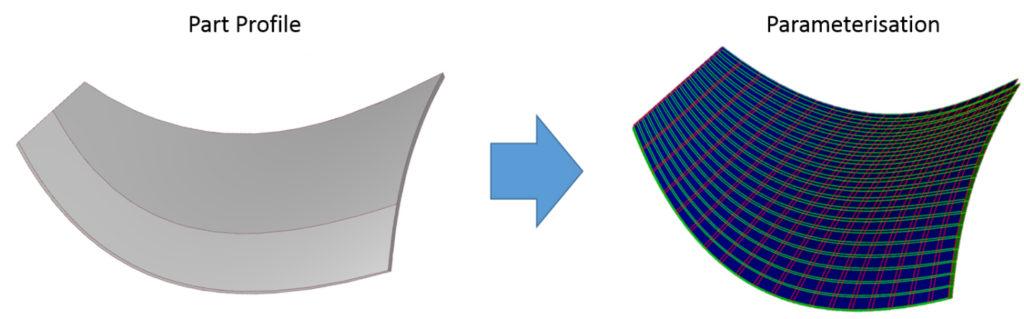 Fan-Blade-parameterization