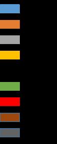 C-Scan color palette